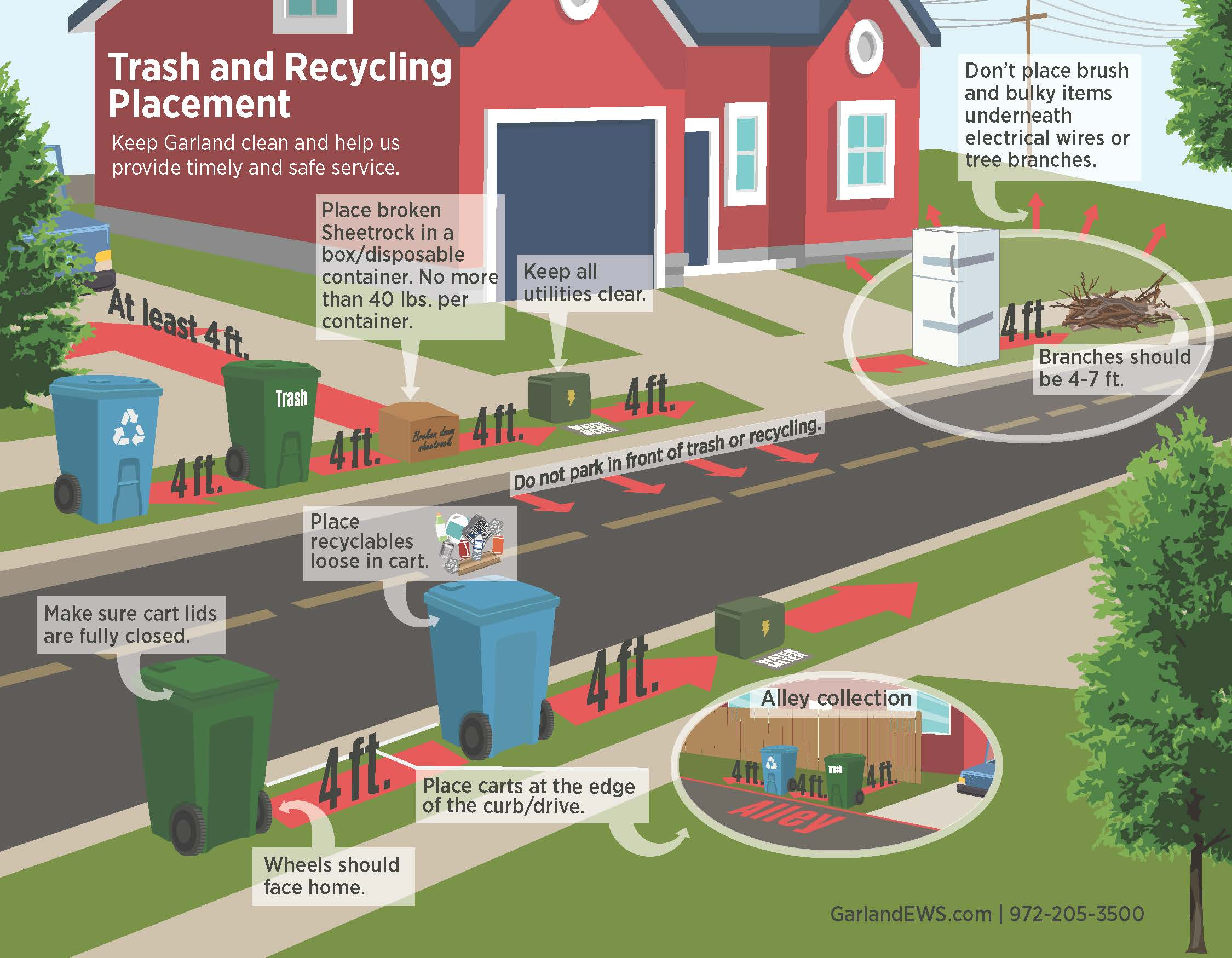 Image depicting proper trash, brush and bulky, and recycling placement.